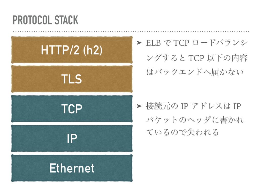 PROTOCOL STACK ➤ ELB Ͱ TCP ϩʔυόϥϯγ ϯά͢Δͱ TCP ҎԼ...