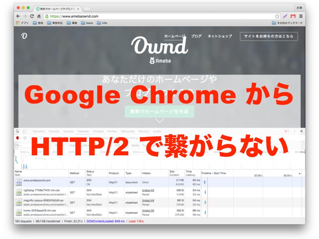 Google Chrome ͔Β HTTP/2 Ͱܨ͕Βͳ͍
