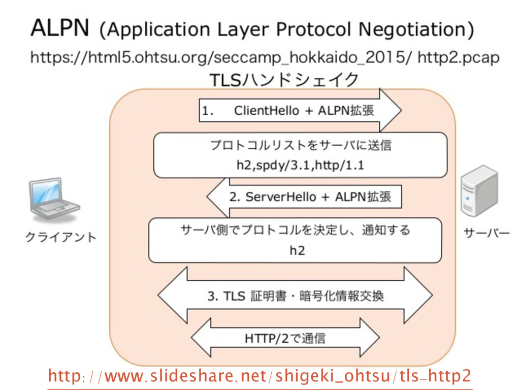 http://www.slideshare.net/shigeki_ohtsu/tls-htt...