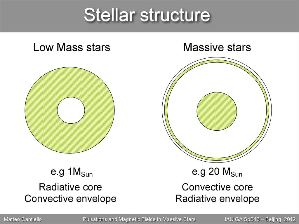 Stellar structure Low Mass stars Massive stars ...