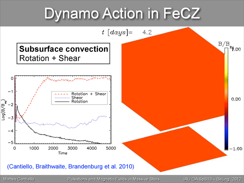 Dynamo Action in FeCZ Subsurface convection Rot...