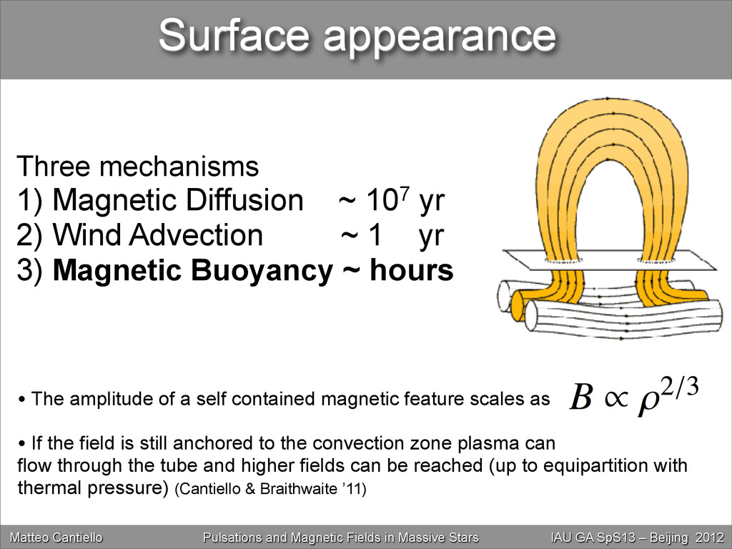 Surface appearance Three mechanisms 1) Magnetic...