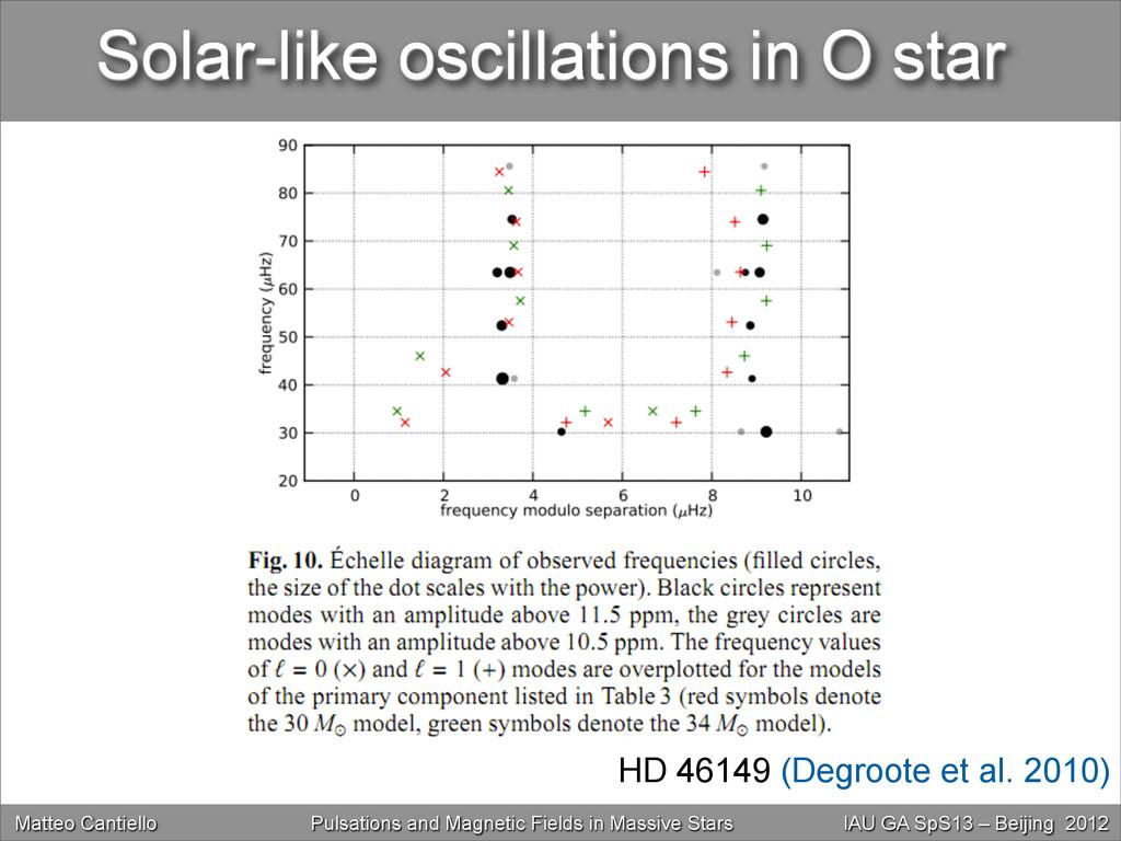 Solar-like oscillations in O star HD 46149 (Deg...