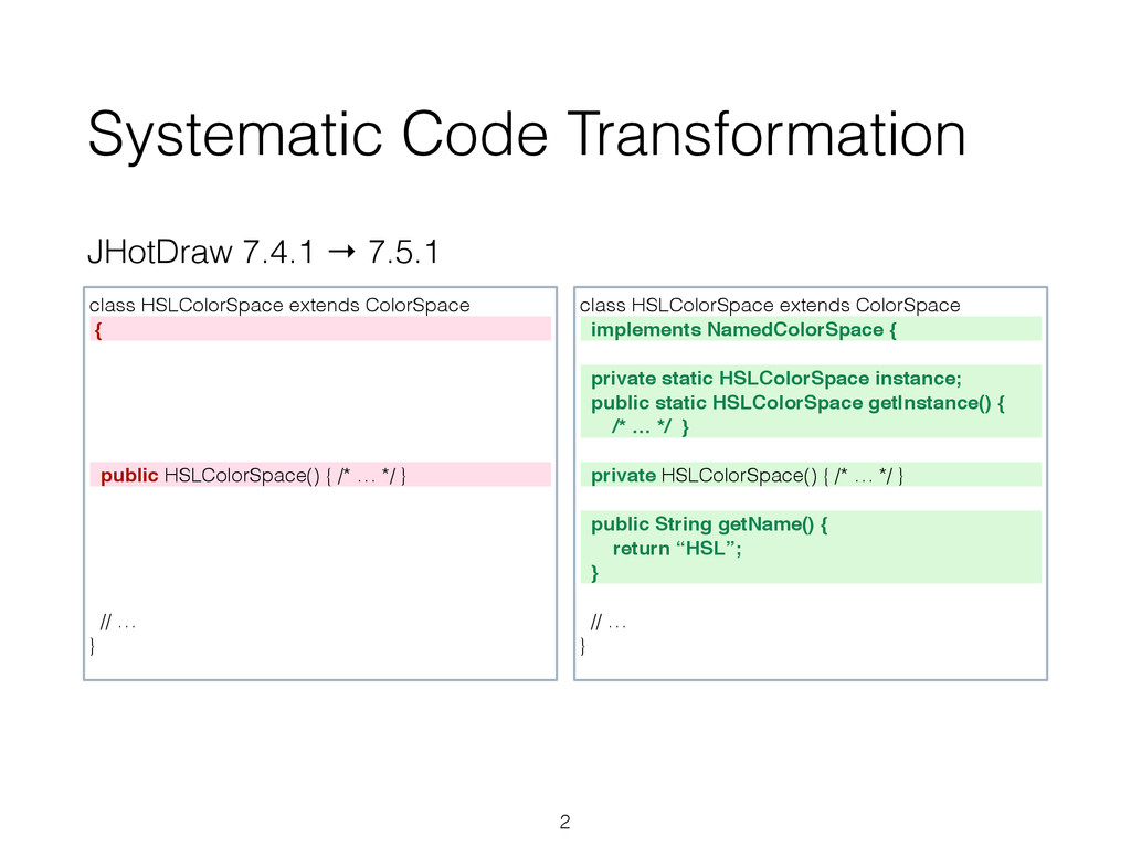 Systematic Code Transformation JHotDraw 7.4.1 →...