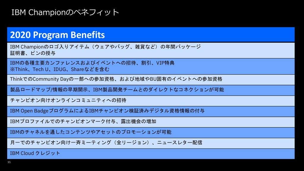 11 2020 Program Benefits IBM Championのロゴ入りアイテム(...