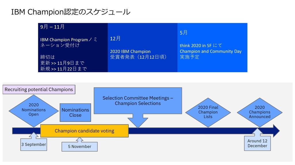 9⽉ – 11⽉ IBM Champion Programノミ ネーション受付け 締切は 更新...