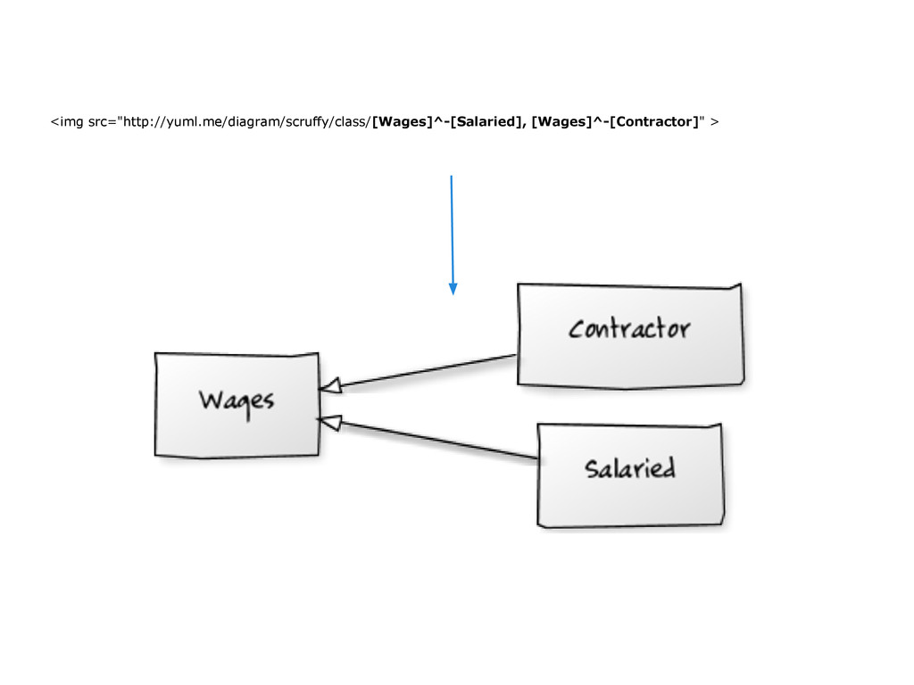 "<img src=""http://yuml.me/diagram/scruffy/class/..."