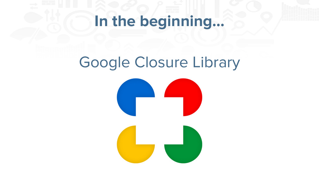 In the beginning… Google Closure Library