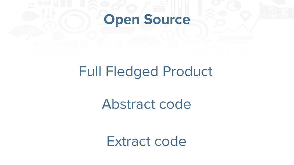 Open Source Full Fledged Product Abstract code ...