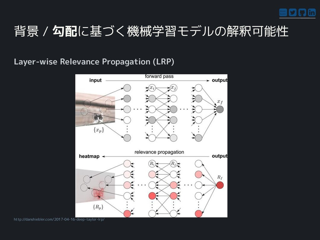 Atom Scott 背景 / 勾配に基づく機械学習モデルの解釈可能性 Layer-wise ...