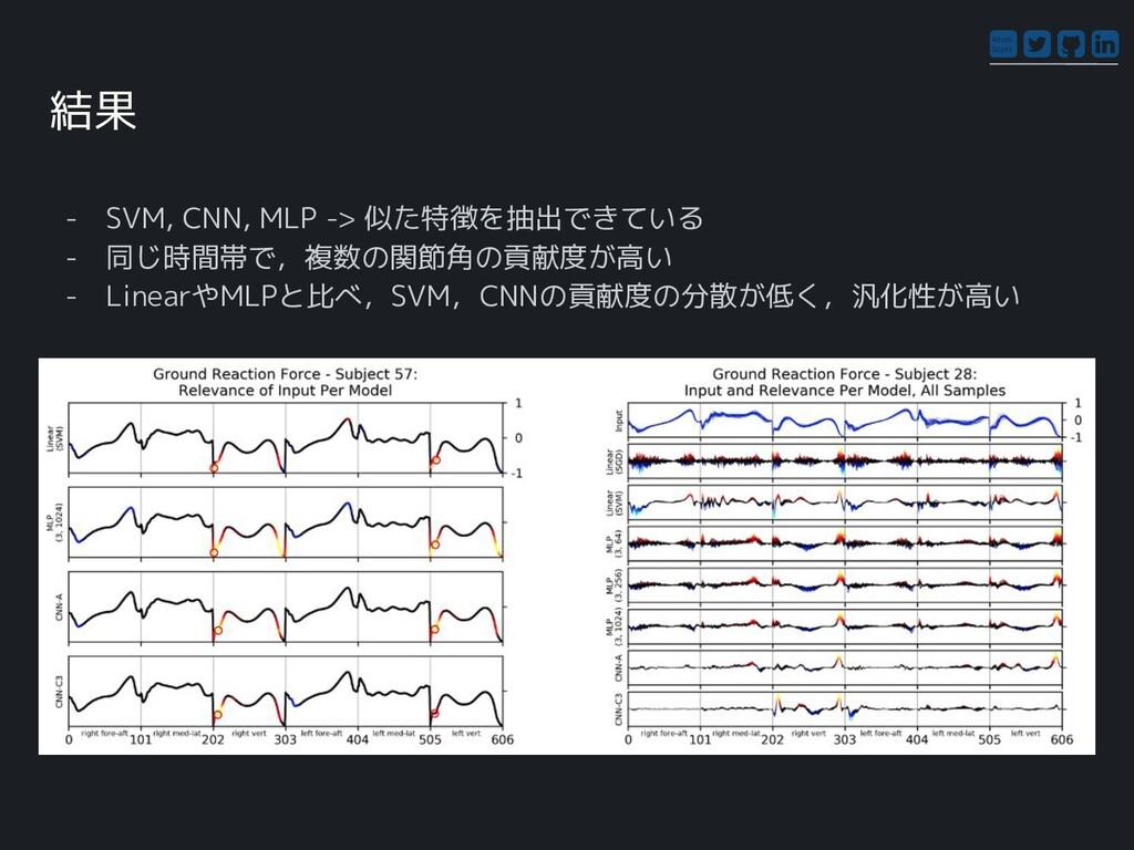 Atom Scott - SVM, CNN, MLP -> 似た特徴を抽出できている - 同じ...