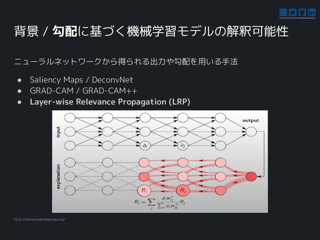 Atom Scott 背景 / 勾配に基づく機械学習モデルの解釈可能性 ニューラルネットワーク...