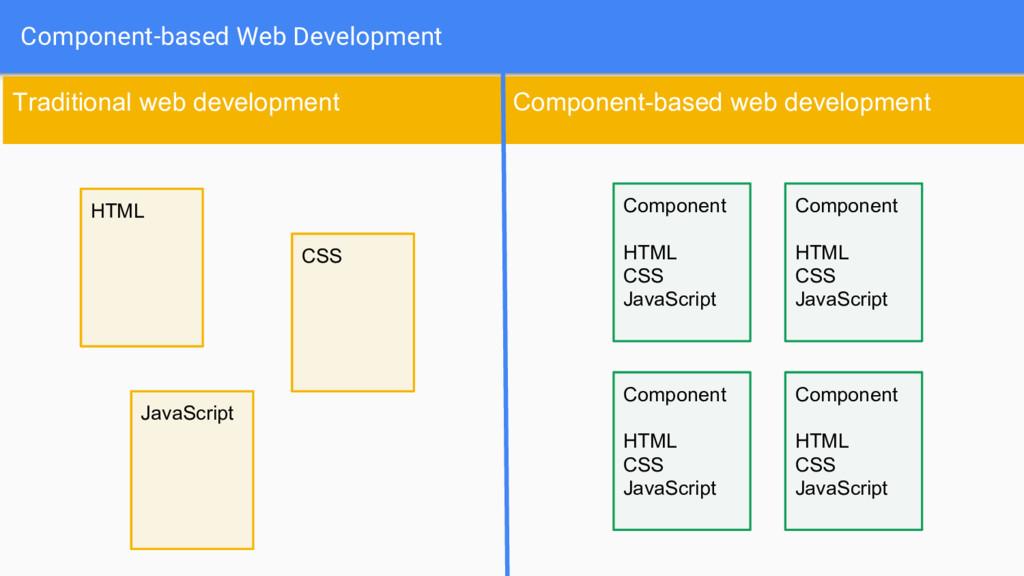Component-based Web Development HTML JavaScript...