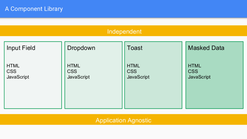 A Component Library Toast HTML CSS JavaScript D...