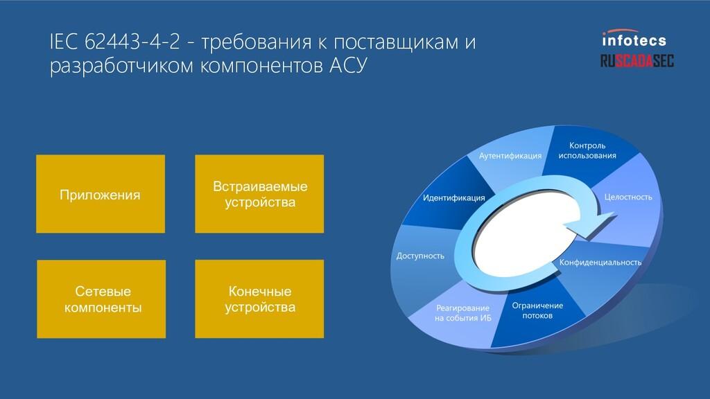 IEC 62443-4-2 - требования к поставщикам и разр...