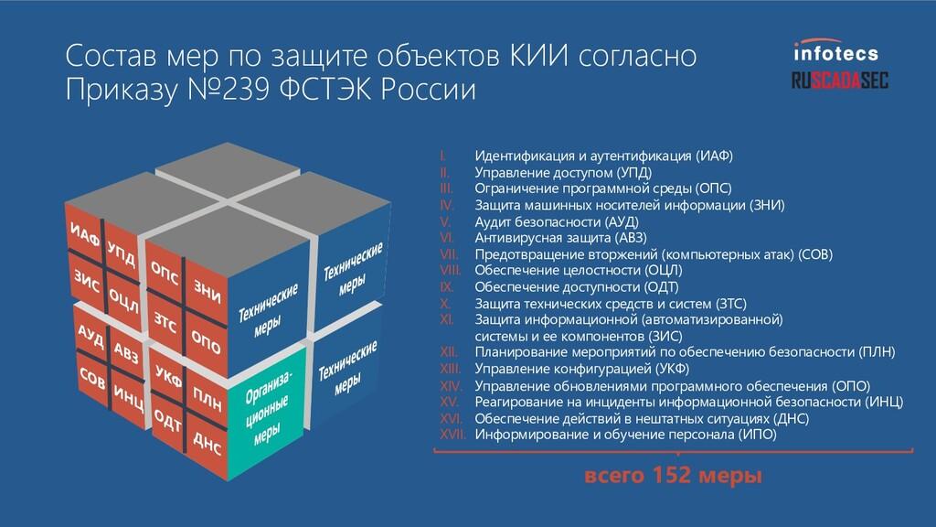 Состав мер по защите объектов КИИ согласно Прик...
