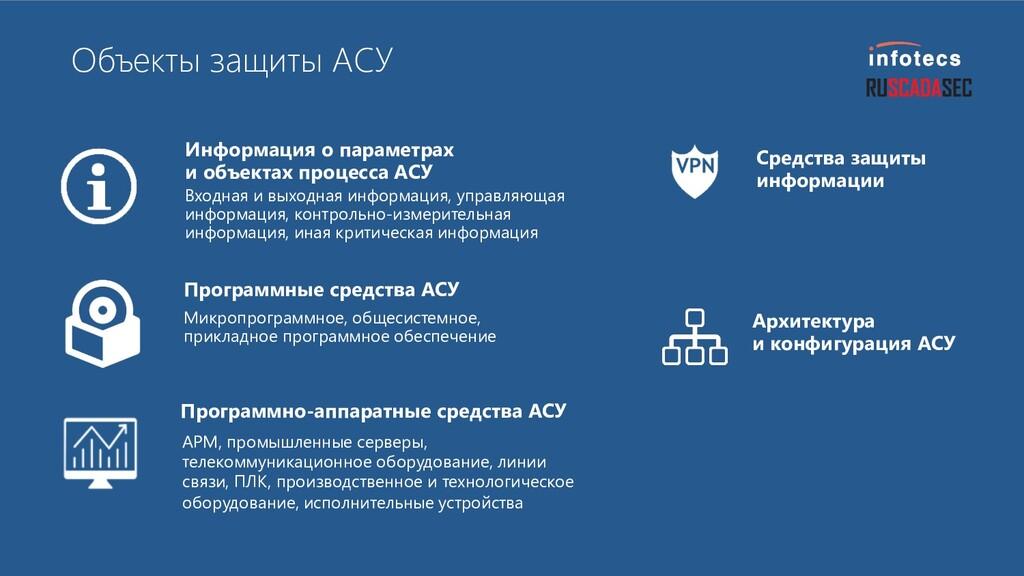 Объекты защиты АСУ Входная и выходная информаци...