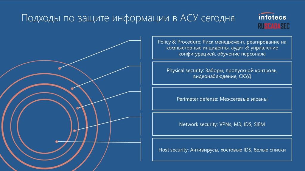 Подходы по защите информации в АСУ сегодня Poli...