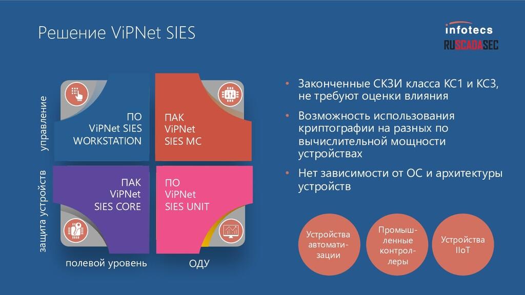 Решение ViPNet SIES управление защита устройств...