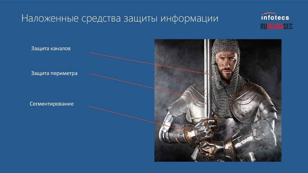 Наложенные средства защиты информации Защита пе...