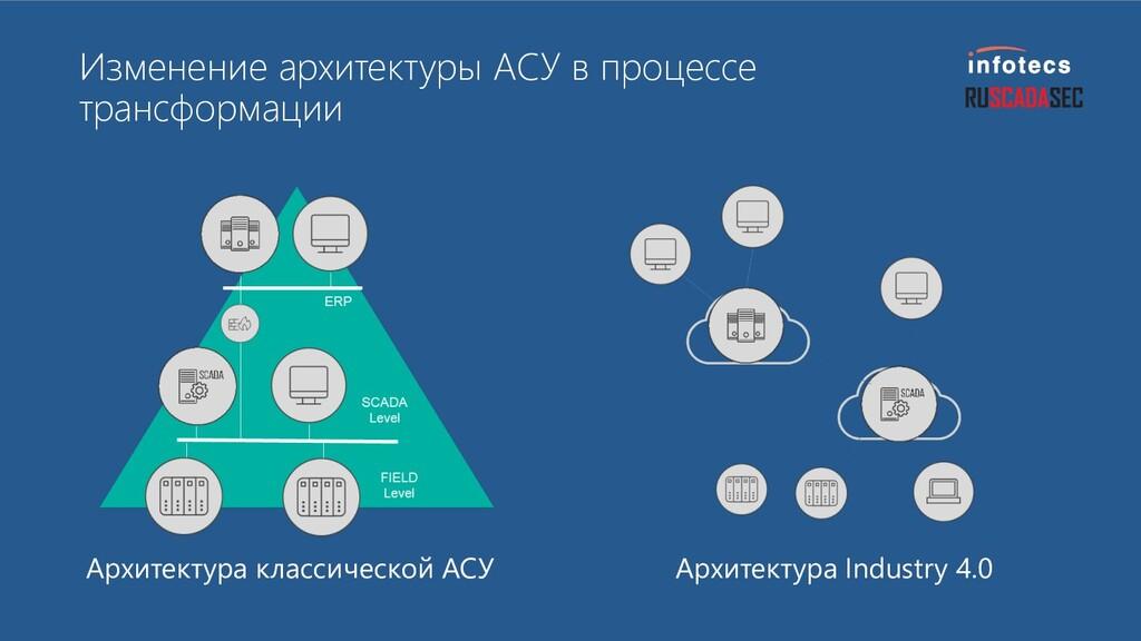 Изменение архитектуры АСУ в процессе трансформа...