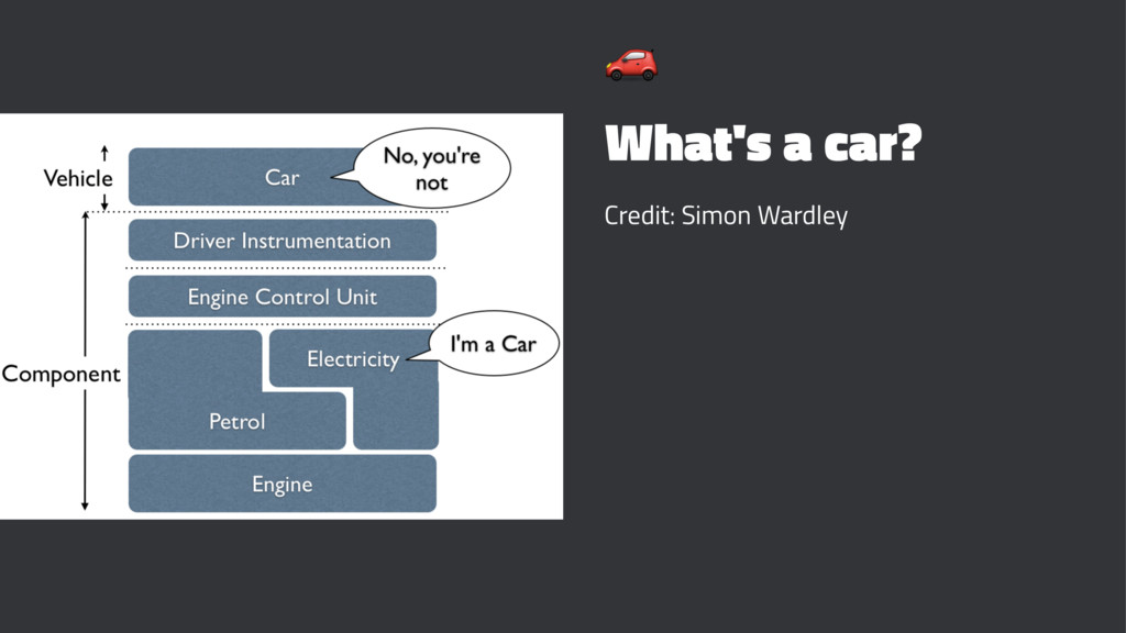 ! What's a car? Credit: Simon Wardley