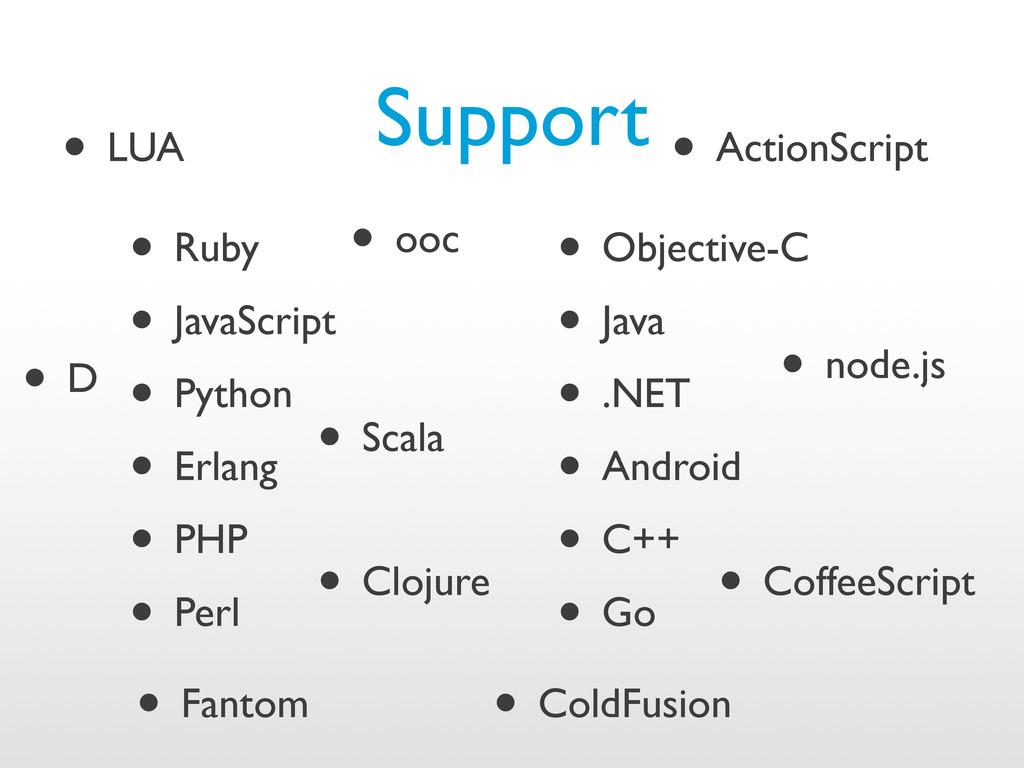 Support • Ruby • JavaScript • Python • Erlang •...