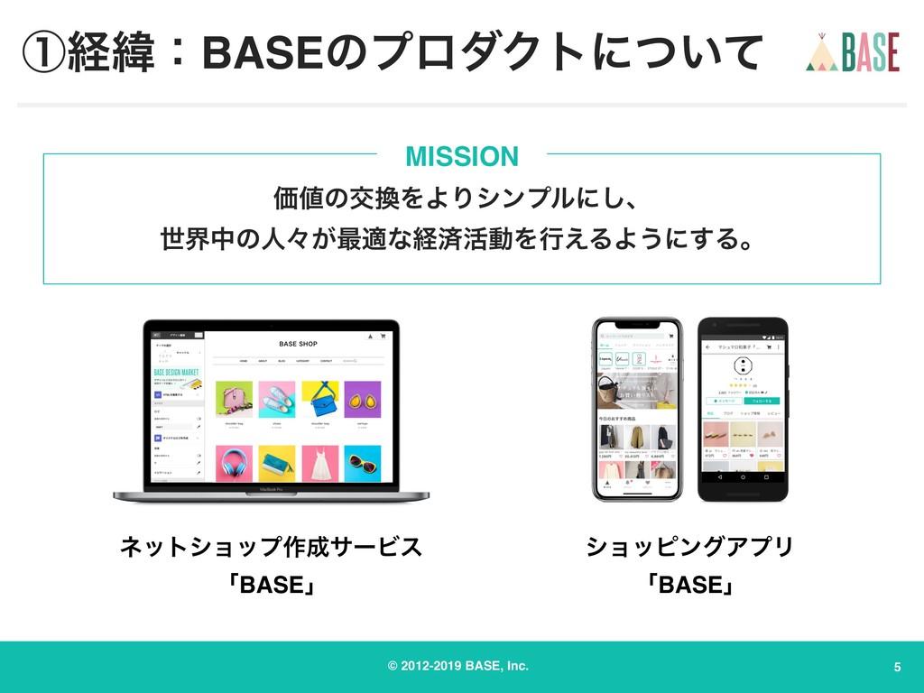 © 2012-2019 BASE, Inc. ᶃܦҢɿBASEͷϓϩμΫτʹ͍ͭͯ 5 ωοτ...