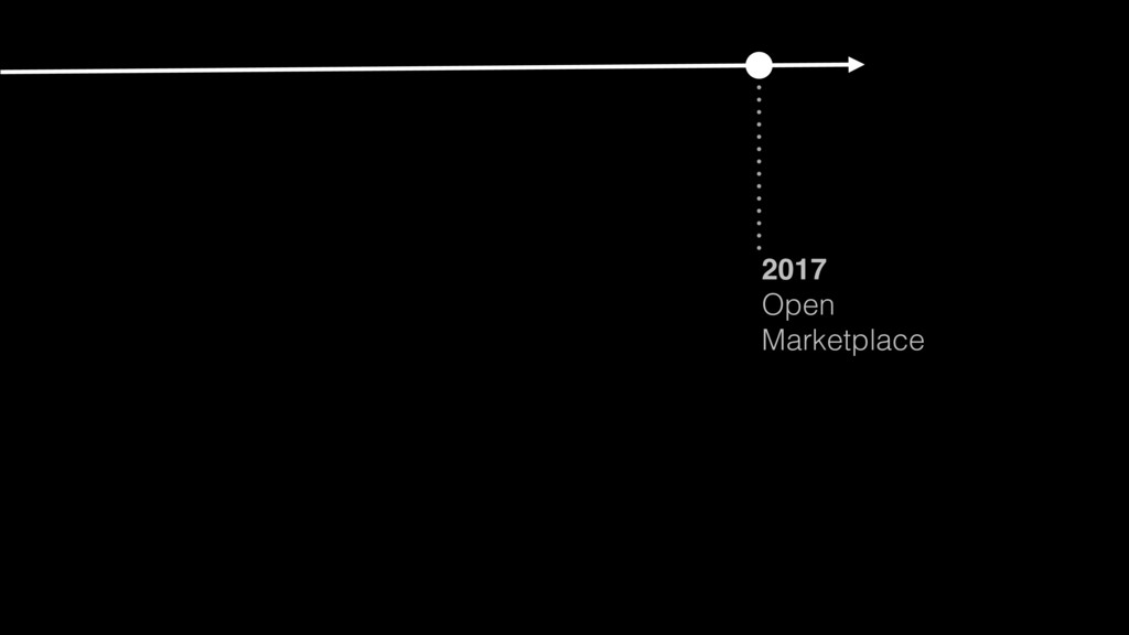 2017 Open Marketplace