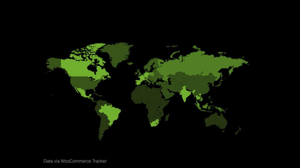 Data via WooCommerce Tracker