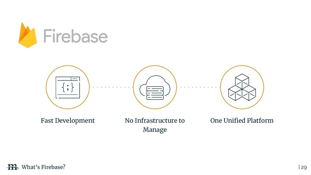 | 29 What's Firebase? Fast Development One Unifi...