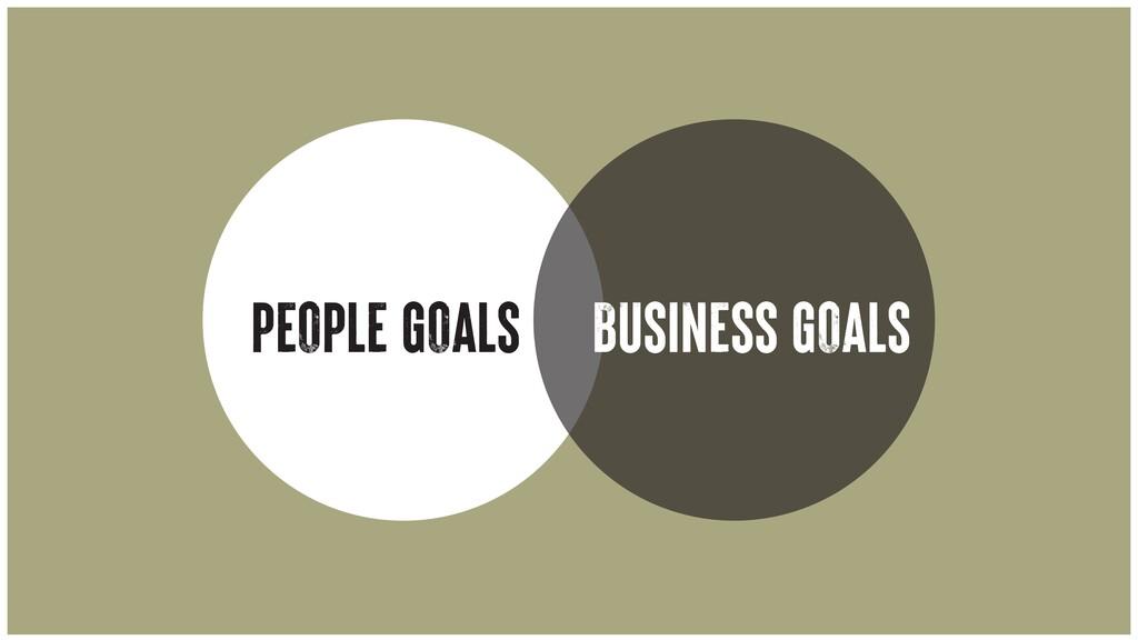 PEOPLE GOALS BUSINESS GOALS