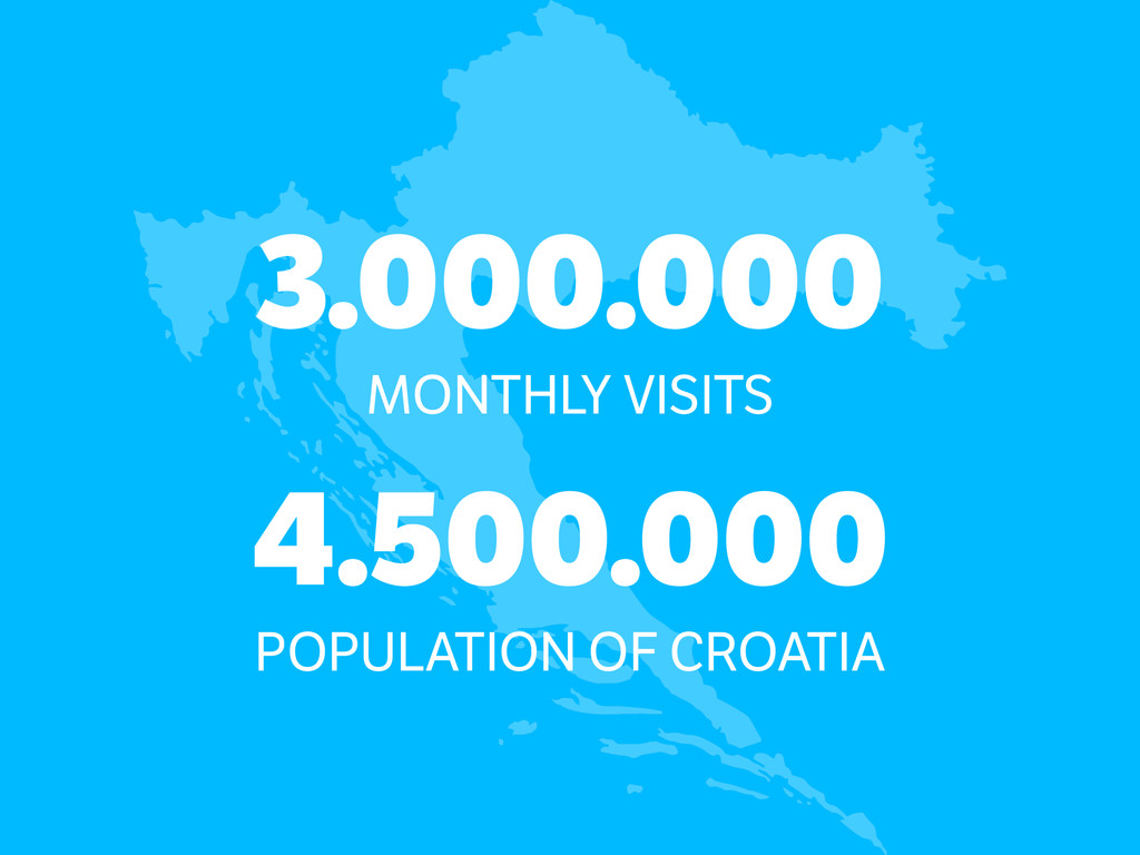 3.000.000 MONTHLY VISITS 4.500.000 POPULATION O...
