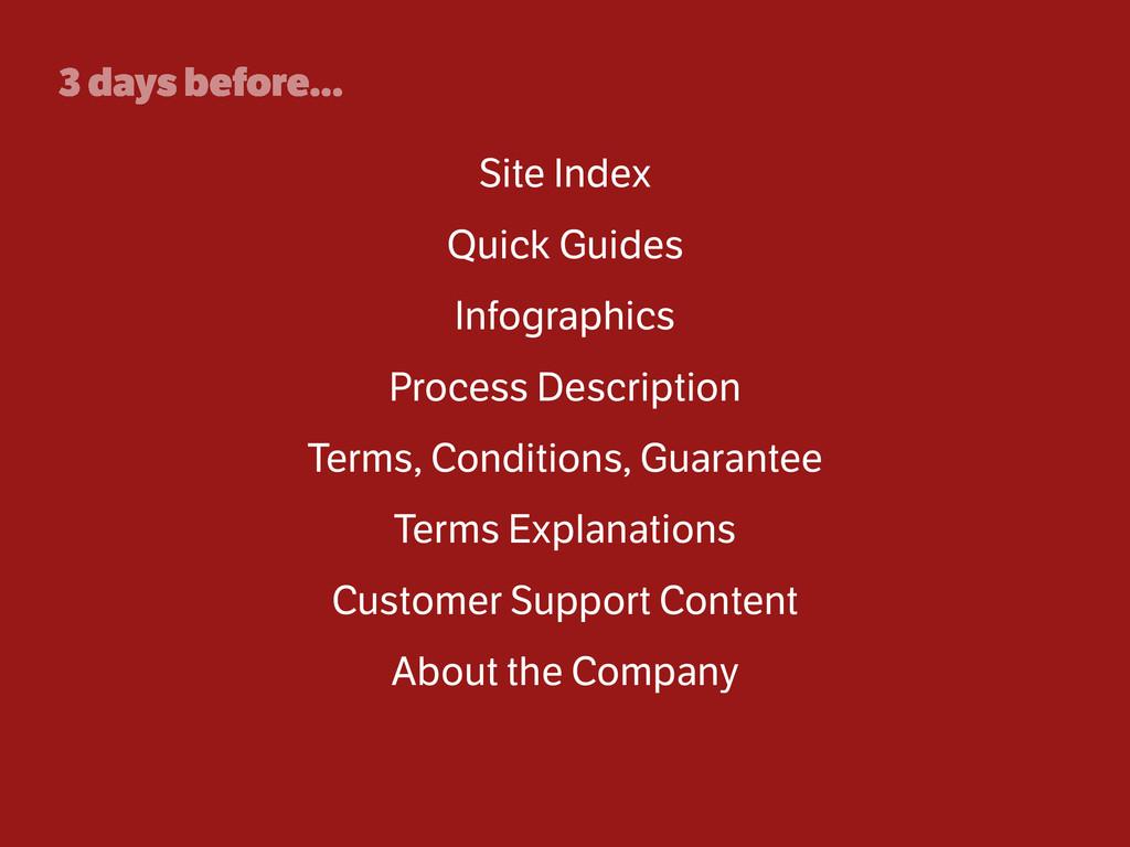 Site Index Quick Guides Infographics Process De...