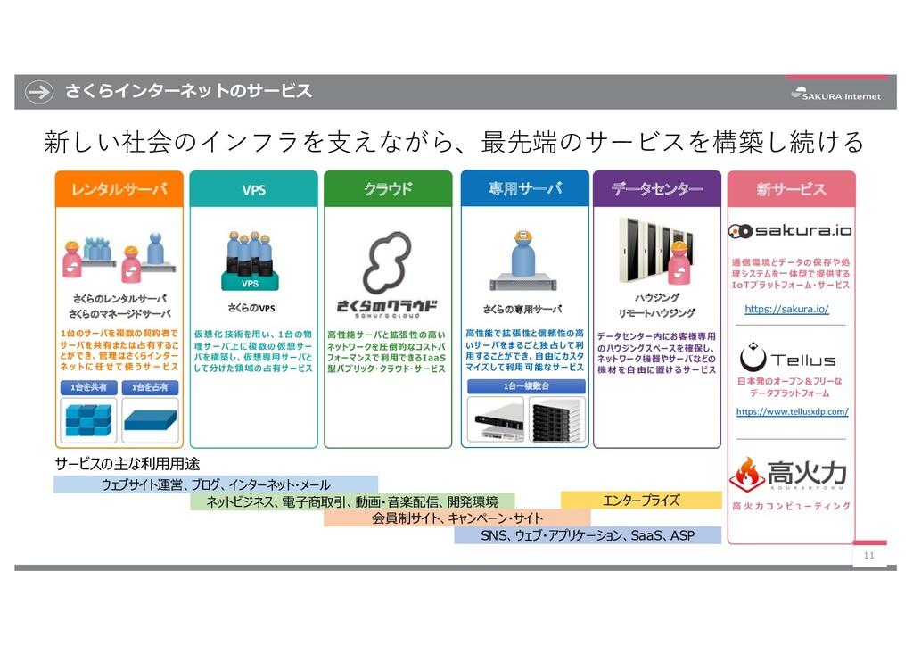 さくらインターネットのサービス 11 VPS クラウド 専用サーバ データセンター 新サービス...