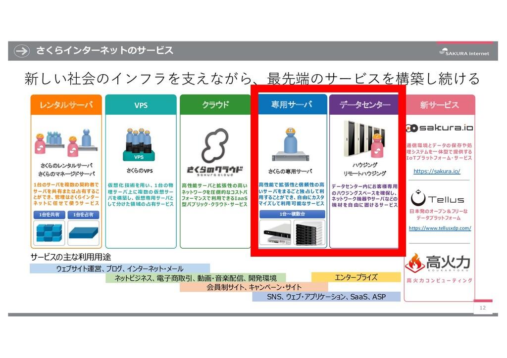 さくらインターネットのサービス 12 VPS クラウド 専用サーバ データセンター 新サービス...