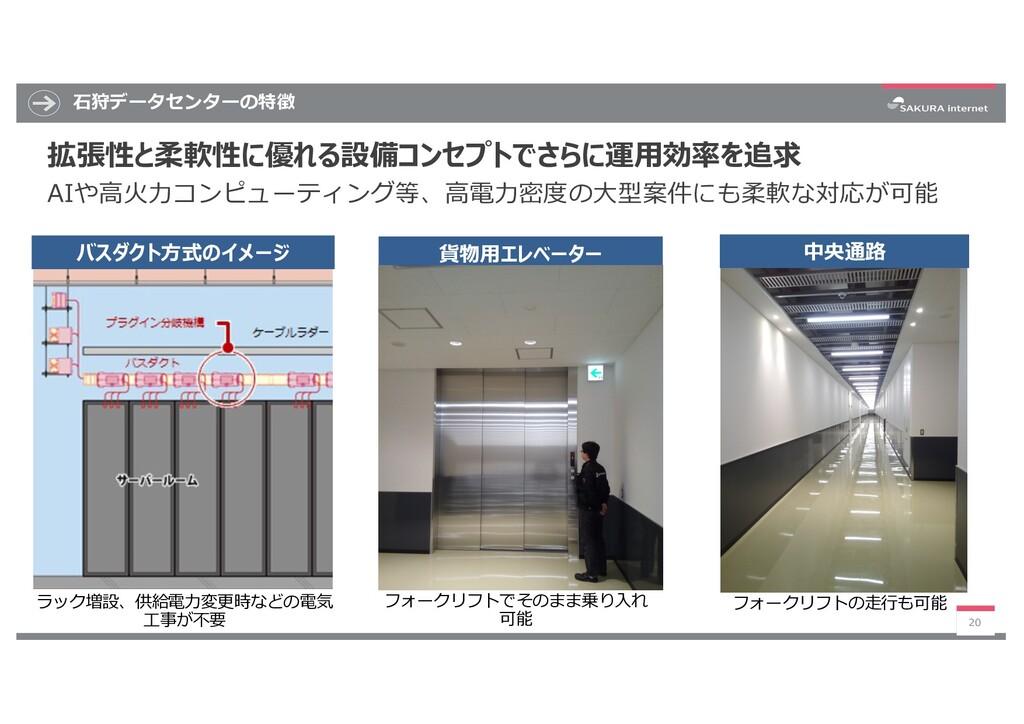 ⽯狩データセンターの特徴 20 拡張性と柔軟性に優れる設備コンセプトでさらに運⽤効率を追求 A...
