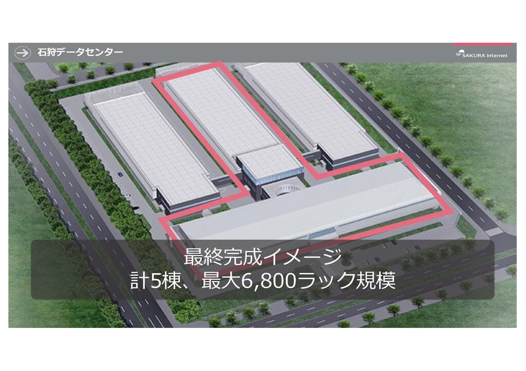 ⽯狩データセンター 22 最終完成イメージ 計5棟、最⼤6,800ラック規模