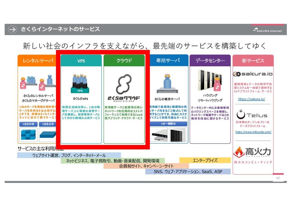 さくらインターネットのサービス 42 VPS クラウド 専用サーバ データセンター 新サービス...