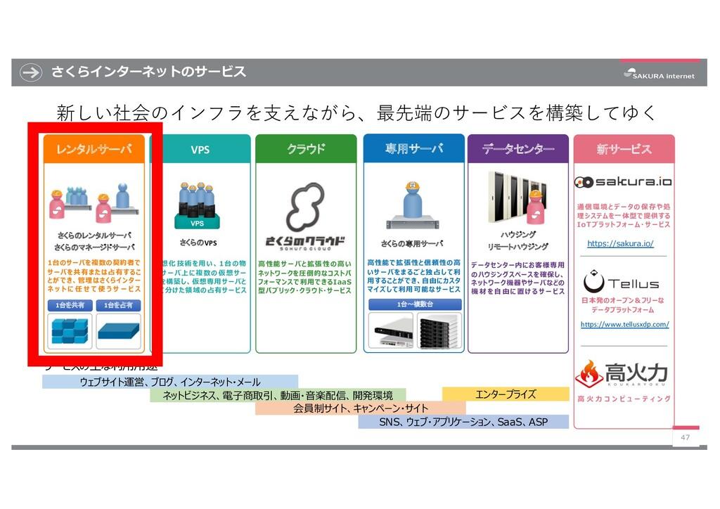 さくらインターネットのサービス 47 VPS クラウド 専用サーバ データセンター 新サービス...