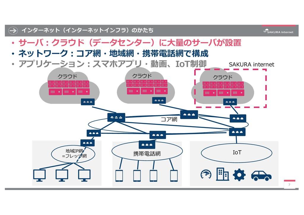 インターネット(インターネットインフラ)のかたち 7 地域IP網 =フレッツ網 コア網 携帯電...