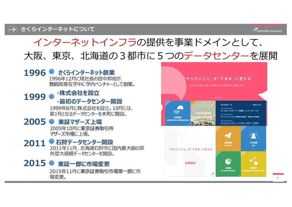 さくらインターネットについて 8 8 インターネットインフラの提供を事業ドメインとして、 ⼤阪...