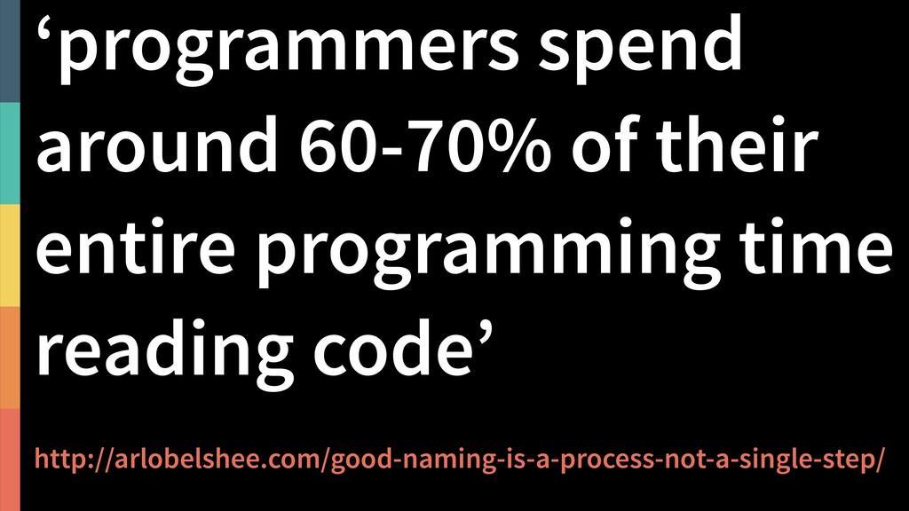 !4 @PeterHilton • 'programmers spend around 60-...
