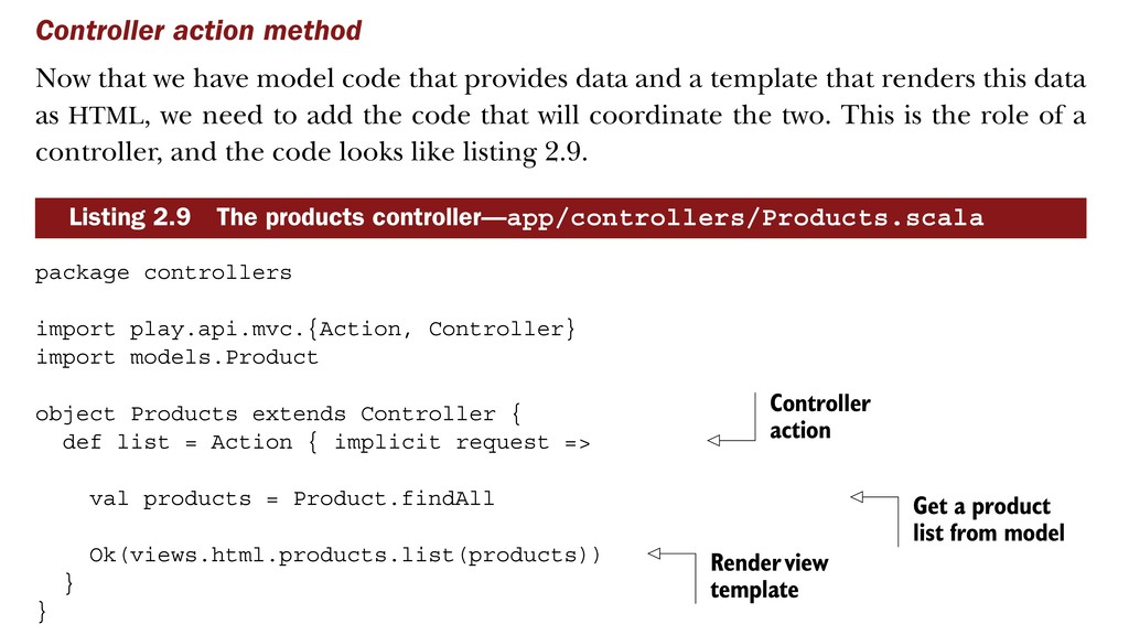 Controller action method Now that we have model...