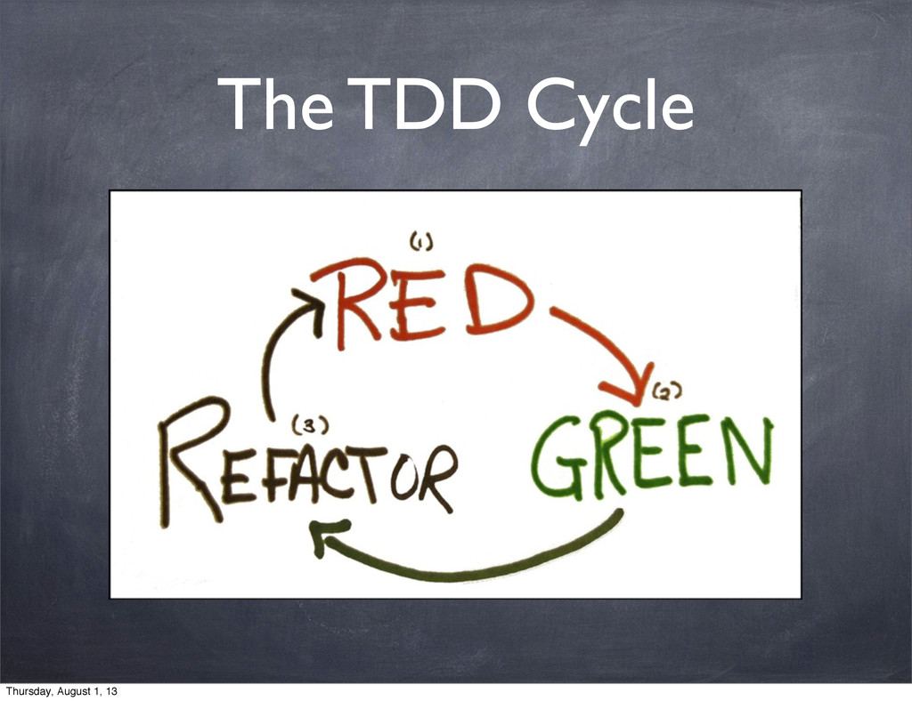 The TDD Cycle Thursday, August 1, 13