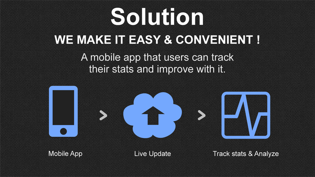 Solution Mobile App Live Update A mobile app th...