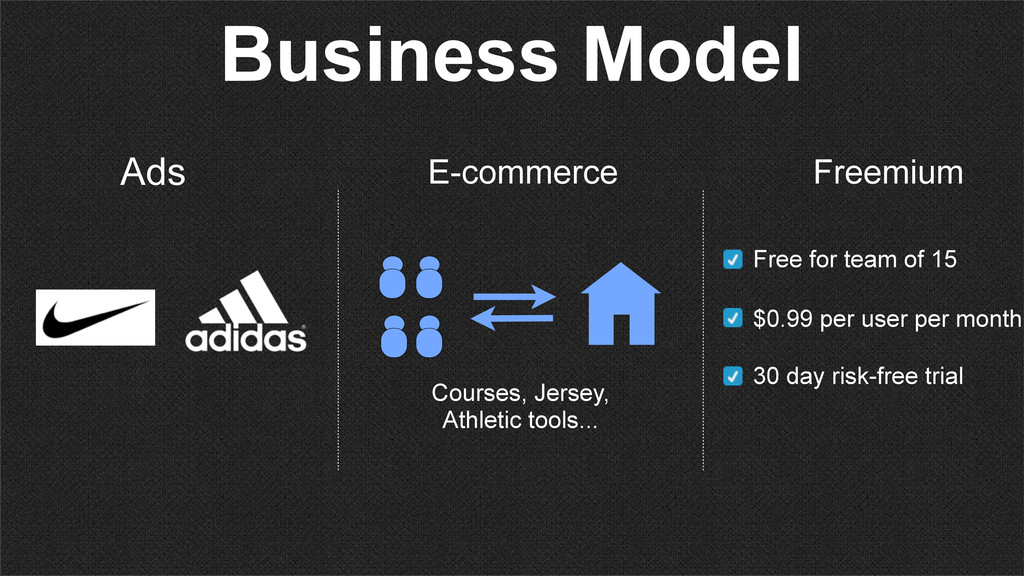 Business Model Ads E-commerce Freemium Courses,...
