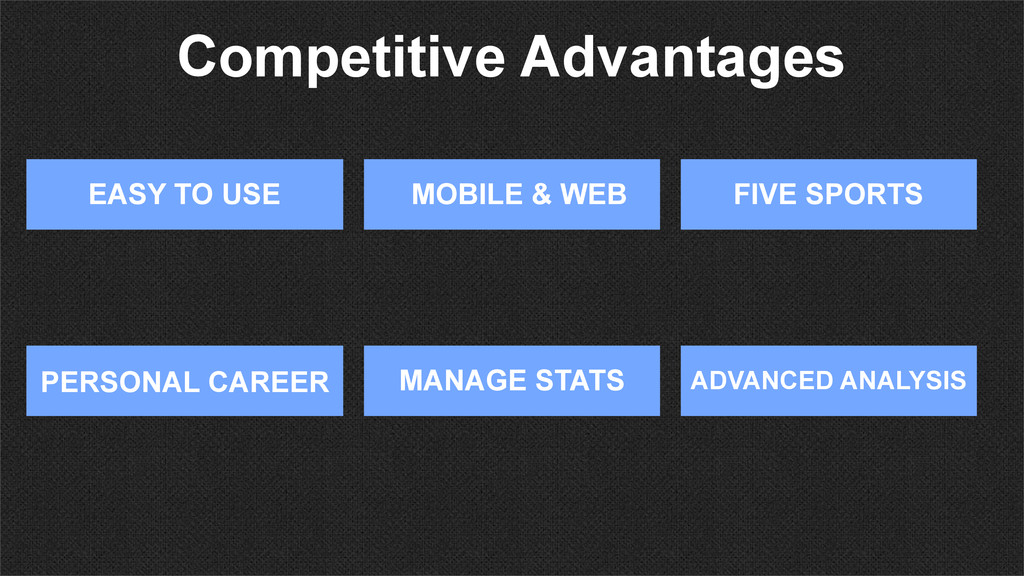 Competitive Advantages EASY TO USE MOBILE & WEB...