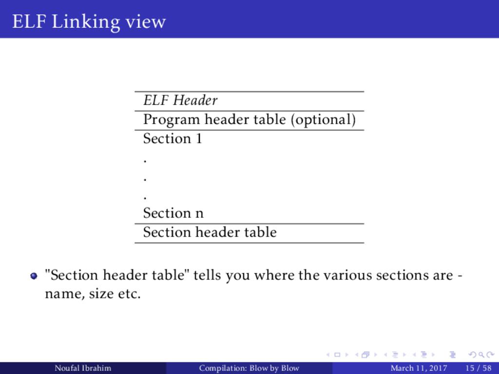 ELF Linking view ELF Header Program header tabl...
