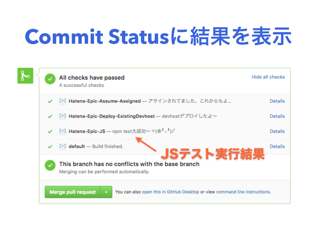 Commit Statusʹ݁ՌΛදࣔ +4ςετ࣮ߦ݁Ռ